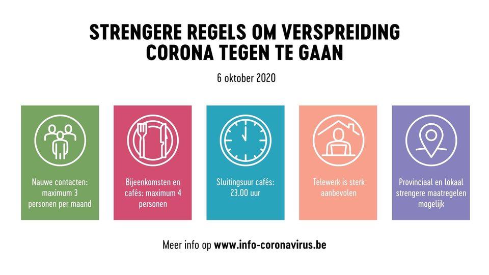 Strengere COVID-19 maatregelen zoals beslist op 6 oktober 2020